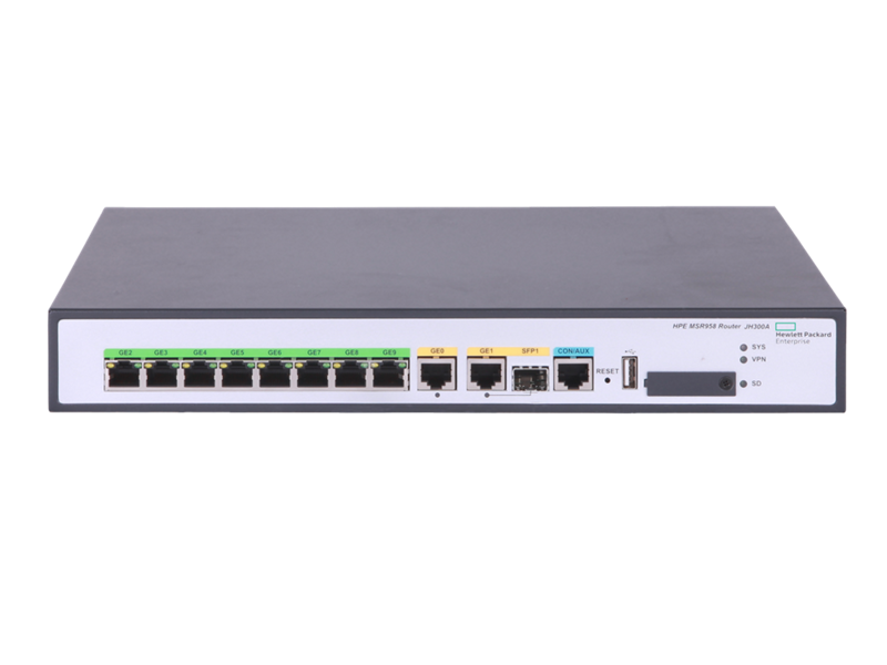HPE-Routers