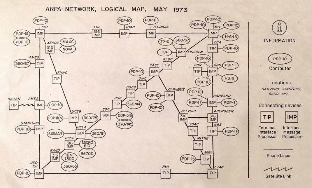meftah-arpanet-map-1973